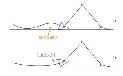 腰痛体操.JPG