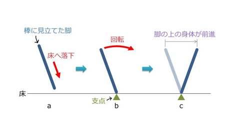 ロッカー機構.JPG
