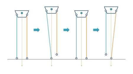 左右の重心移動1.jpg